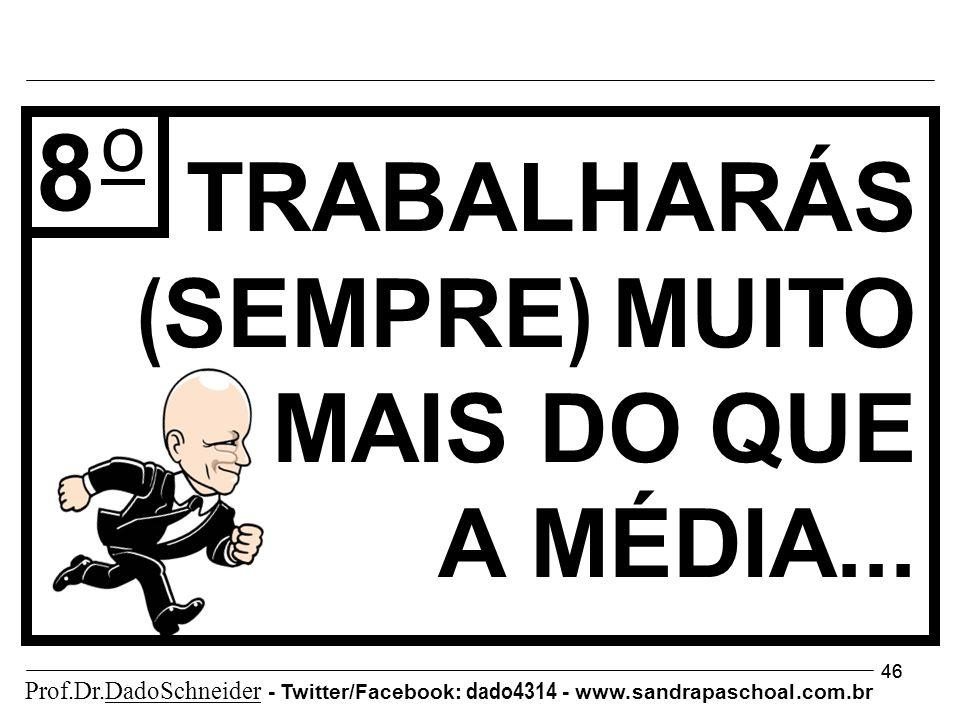 46 TRABALHARÁS ( SEMPRE ) MUITO MAIS DO QUE A MÉDIA...