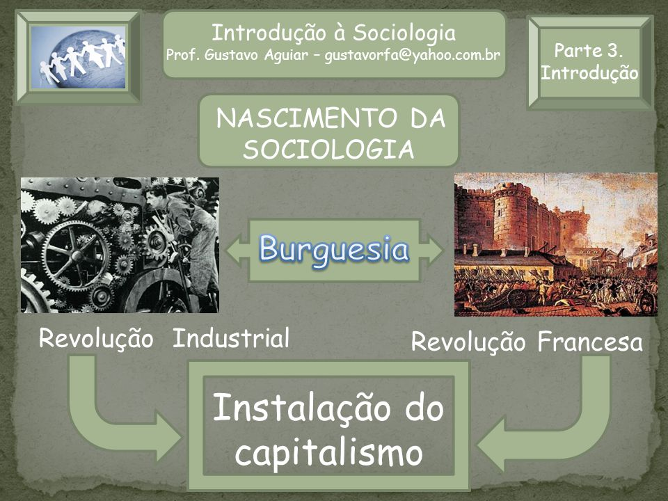 Introdução à Sociologia Prof.Gustavo Aguiar – gustavorfa@yahoo.com.br Parte 3.