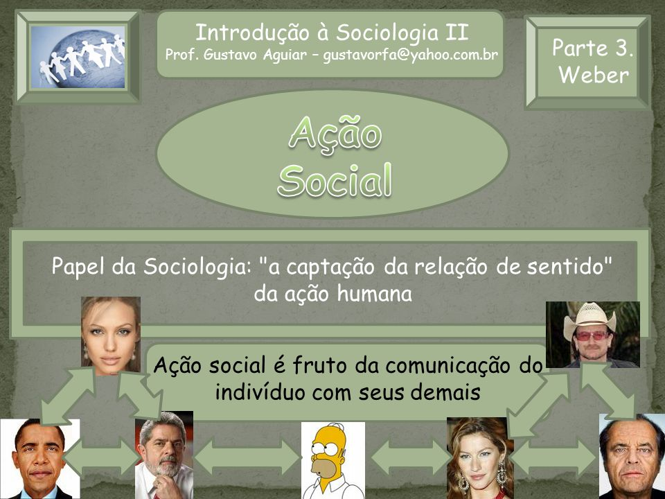 Introdução à Sociologia II Prof. Gustavo Aguiar – gustavorfa@yahoo.com.br Parte 3. Weber Papel da Sociologia: