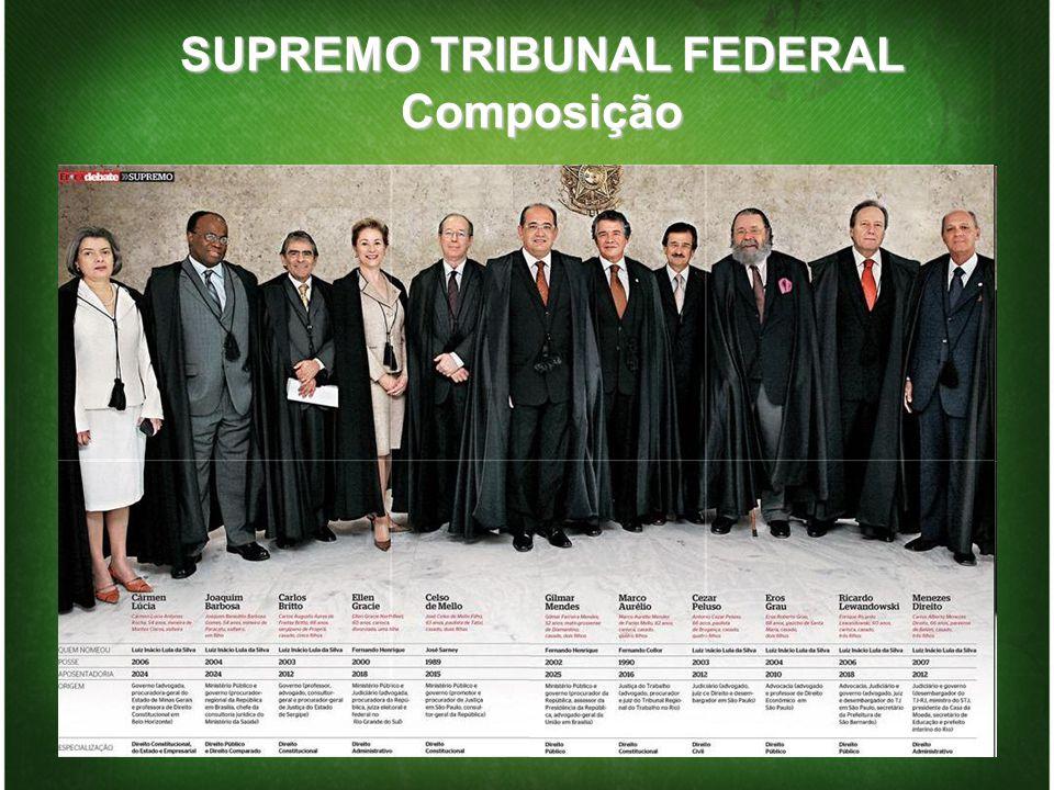 Resultado de imagem para supremo tribunal federal composição