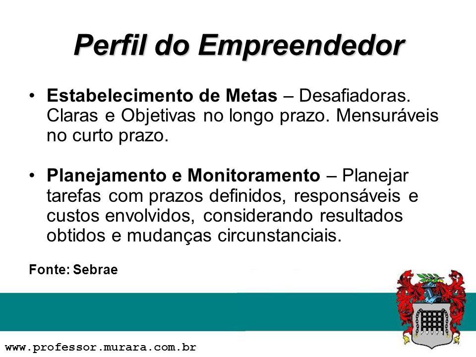 Perfil do Empreendedor Estabelecimento de Metas – Desafiadoras. Claras e Objetivas no longo prazo. Mensuráveis no curto prazo. Planejamento e Monitora