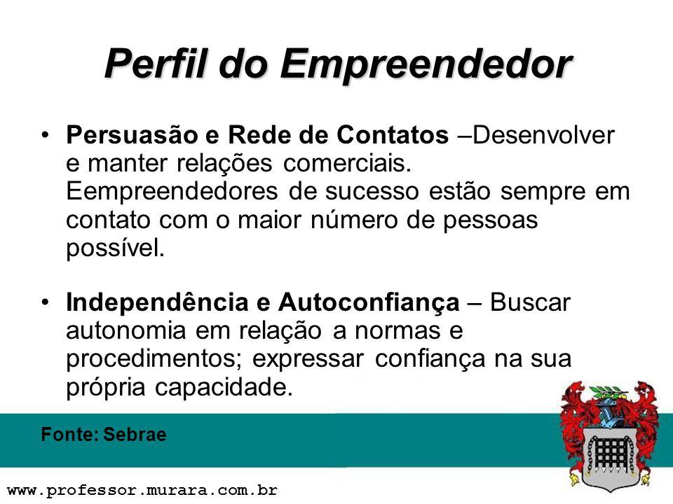Perfil do Empreendedor Persuasão e Rede de Contatos –Desenvolver e manter relações comerciais. Eempreendedores de sucesso estão sempre em contato com