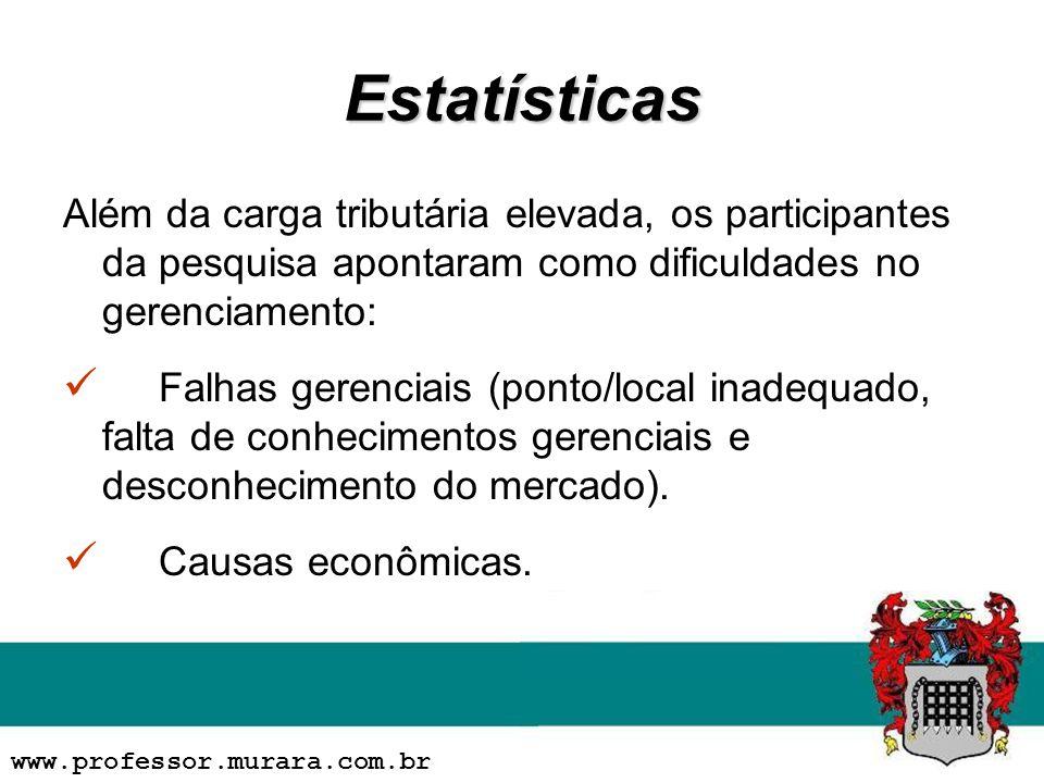 Estatísticas Além da carga tributária elevada, os participantes da pesquisa apontaram como dificuldades no gerenciamento: Falhas gerenciais (ponto/local inadequado, falta de conhecimentos gerenciais e desconhecimento do mercado).