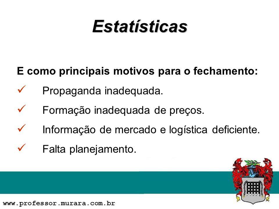 Estatísticas E como principais motivos para o fechamento: Propaganda inadequada. Formação inadequada de preços. Informação de mercado e logística defi
