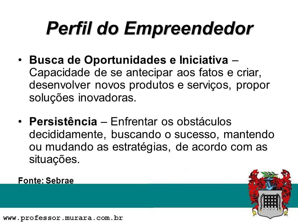 Perfil do Empreendedor Busca de Oportunidades e Iniciativa – Capacidade de se antecipar aos fatos e criar, desenvolver novos produtos e serviços, prop