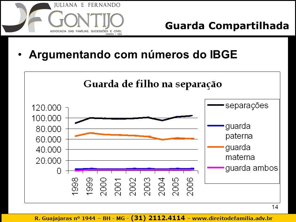 R. Guajajaras nº 1944 – BH - MG - (31) 2112.4114 – www.direitodefamilia.adv.br 14 Argumentando com números do IBGE Guarda Compartilhada