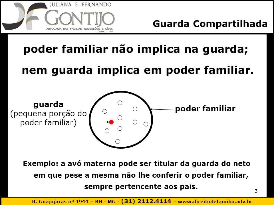 R. Guajajaras nº 1944 – BH - MG - (31) 2112.4114 – www.direitodefamilia.adv.br 3 Guarda Compartilhada poder familiar não implica na guarda; nem guarda