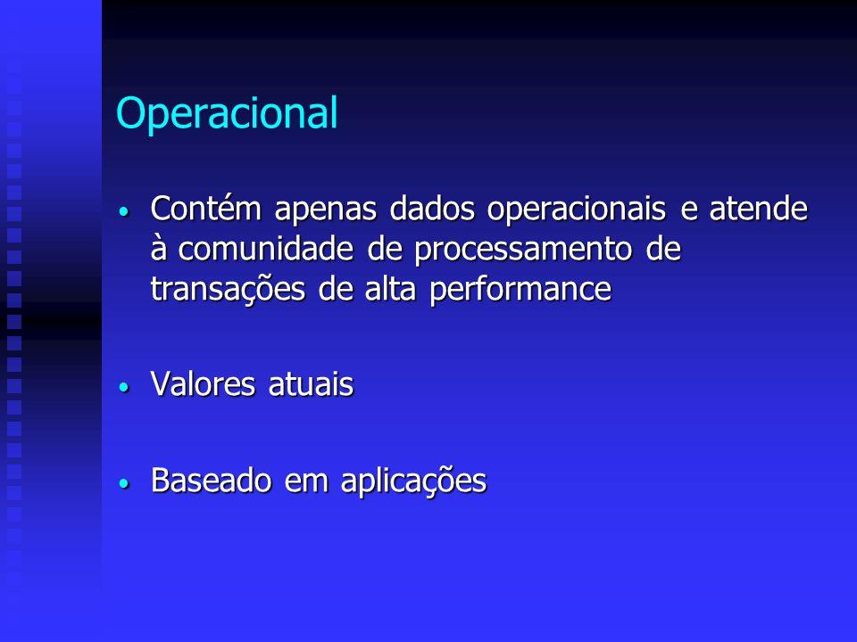 Operacional Contém apenas dados operacionais e atende à comunidade de processamento de transações de alta performance Contém apenas dados operacionais