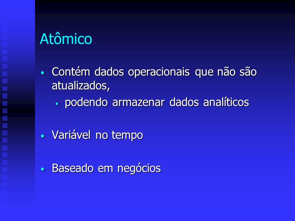 Atômico Contém dados operacionais que não são atualizados, Contém dados operacionais que não são atualizados, podendo armazenar dados analíticos poden