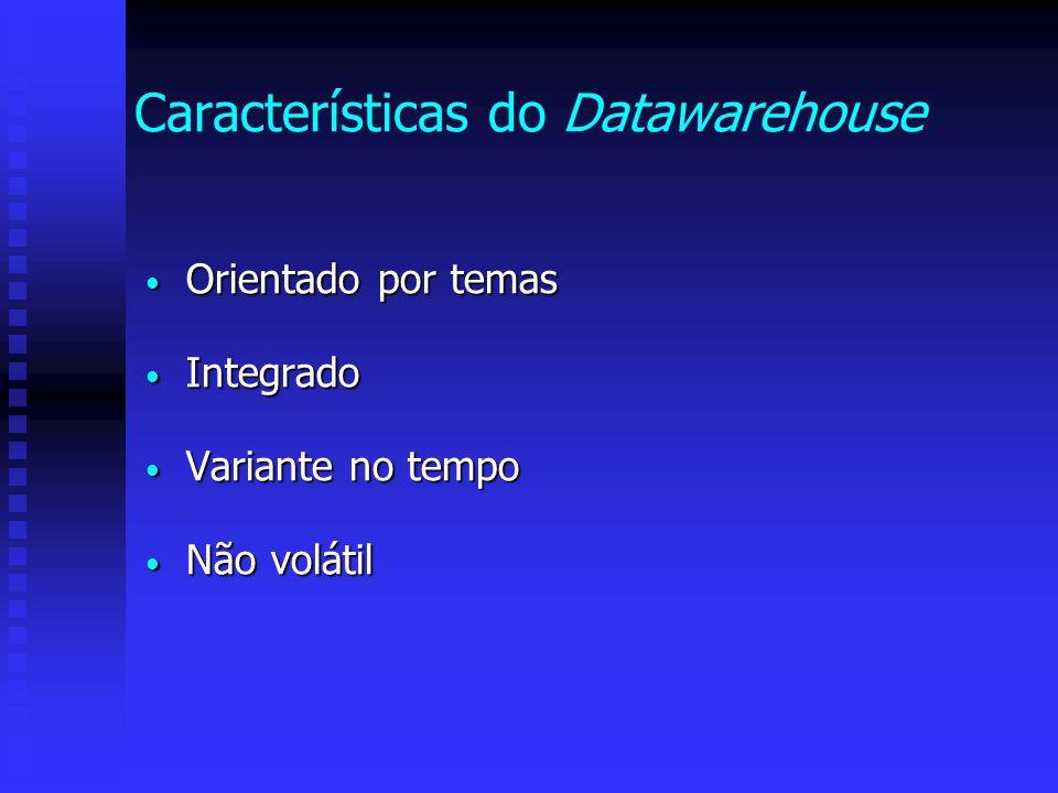 Características do Datawarehouse Orientado por temas Orientado por temas Integrado Integrado Variante no tempo Variante no tempo Não volátil Não volát