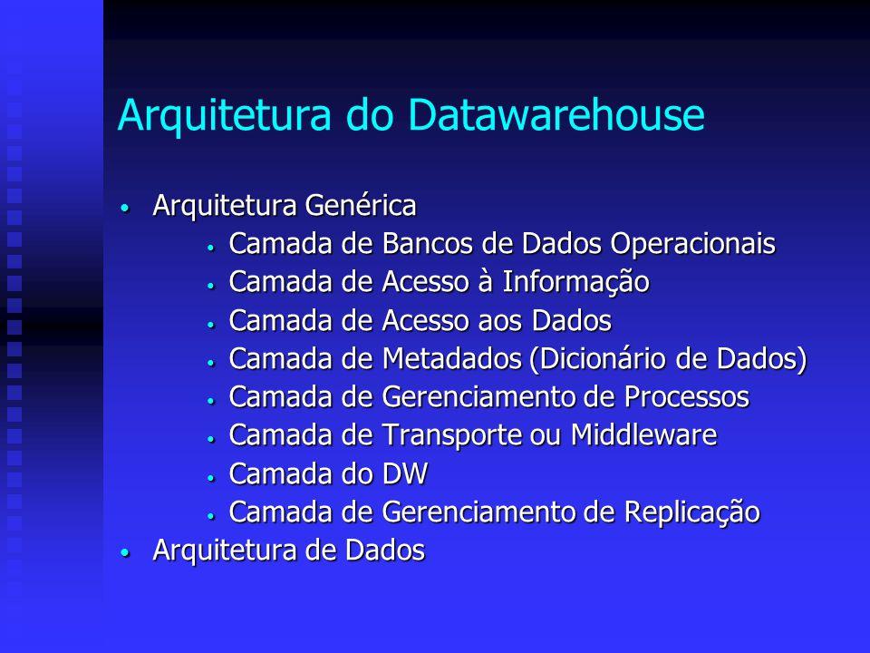 Arquitetura do Datawarehouse Arquitetura Genérica Arquitetura Genérica Camada de Bancos de Dados Operacionais Camada de Bancos de Dados Operacionais C