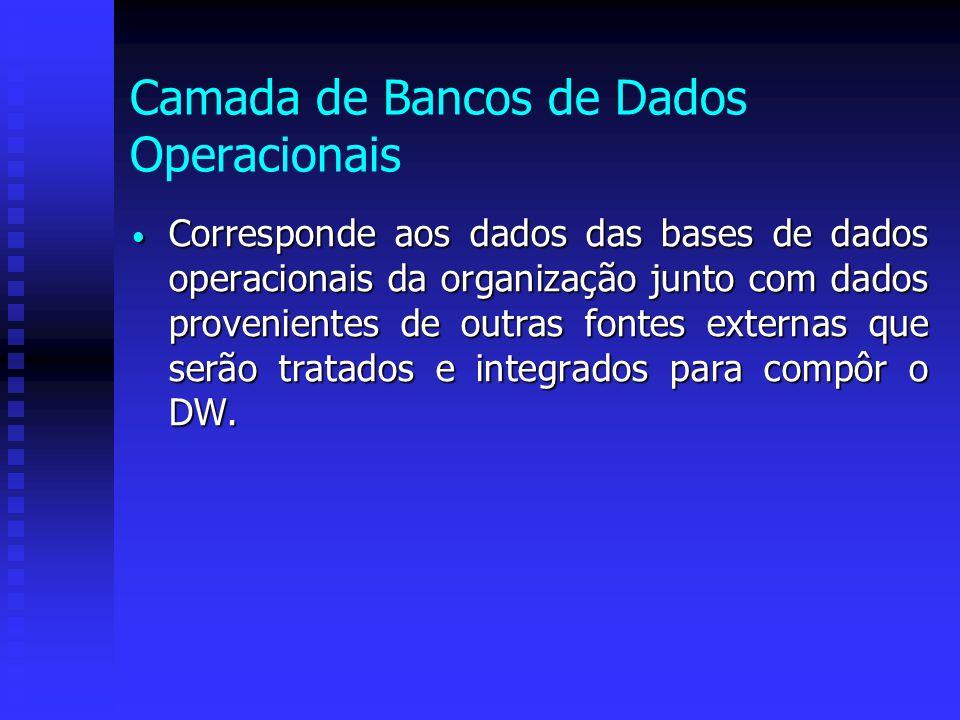 Camada de Bancos de Dados Operacionais Corresponde aos dados das bases de dados operacionais da organização junto com dados provenientes de outras fon