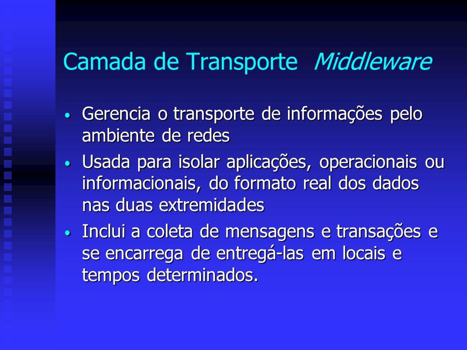 Camada de Transporte Middleware Gerencia o transporte de informações pelo ambiente de redes Gerencia o transporte de informações pelo ambiente de rede