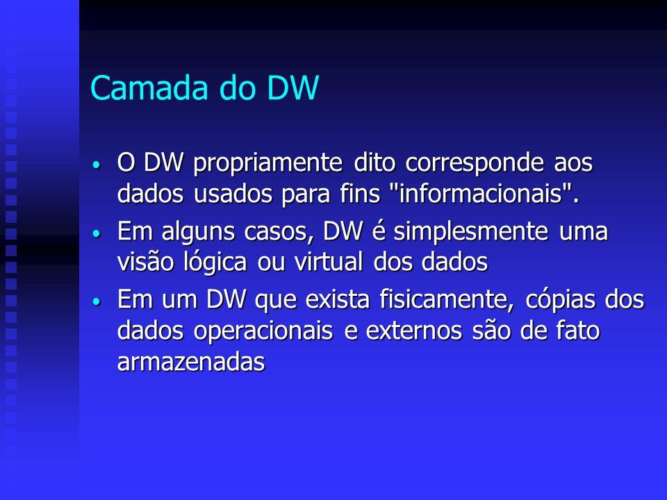 Camada do DW O DW propriamente dito corresponde aos dados usados para fins