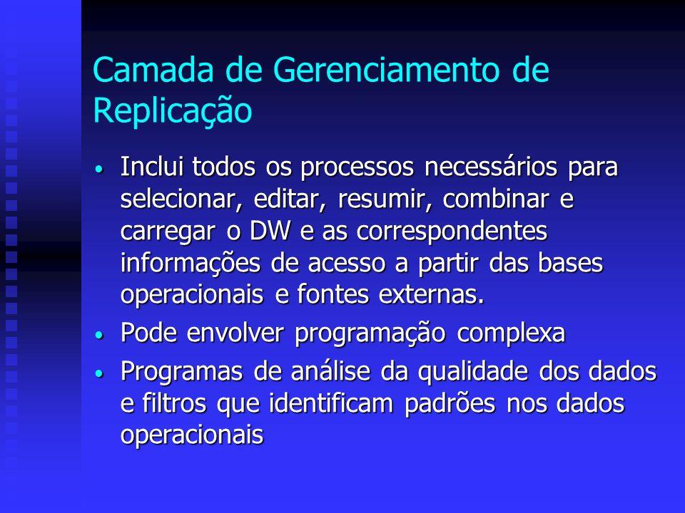 Camada de Gerenciamento de Replicação Inclui todos os processos necessários para selecionar, editar, resumir, combinar e carregar o DW e as correspond