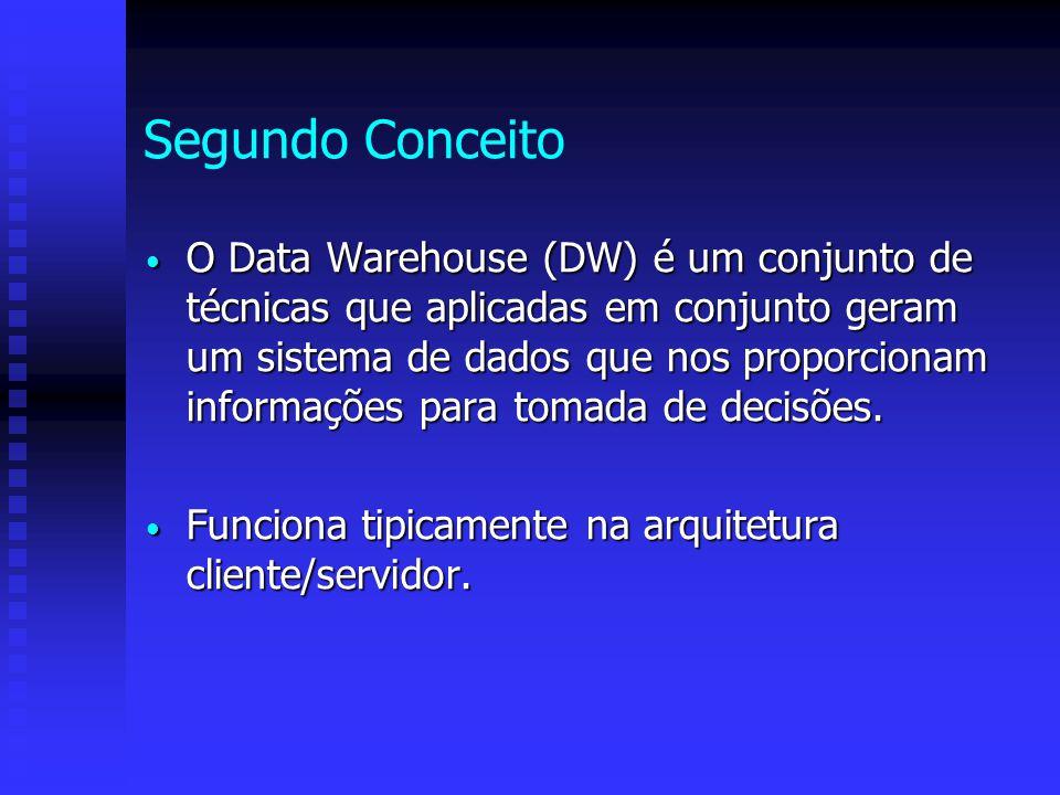 Camada de Metadados (Dicionário de Dados) Metadados: são as informações sobre os dados mantidos pela empresa Metadados: são as informações sobre os dados mantidos pela empresa Ex: (descrições de registro em um programa COBOL, comandos CREATE do SQL, informação em um diagrama E-R, dados em um dicionário de dados Ex: (descrições de registro em um programa COBOL, comandos CREATE do SQL, informação em um diagrama E-R, dados em um dicionário de dados Funcionalidade - > grande variedade de metadados Funcionalidade - > grande variedade de metadados Acesso aos dados de um DW sem que tenha que saber onde residem Acesso aos dados de um DW sem que tenha que saber onde residem