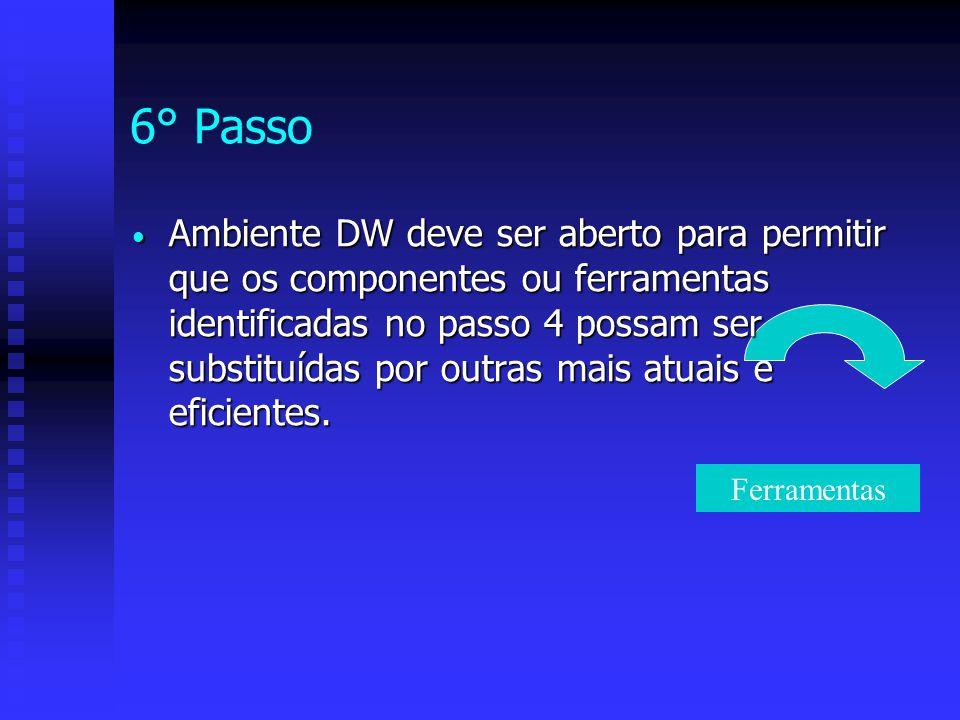 6° Passo Ambiente DW deve ser aberto para permitir que os componentes ou ferramentas identificadas no passo 4 possam ser substituídas por outras mais