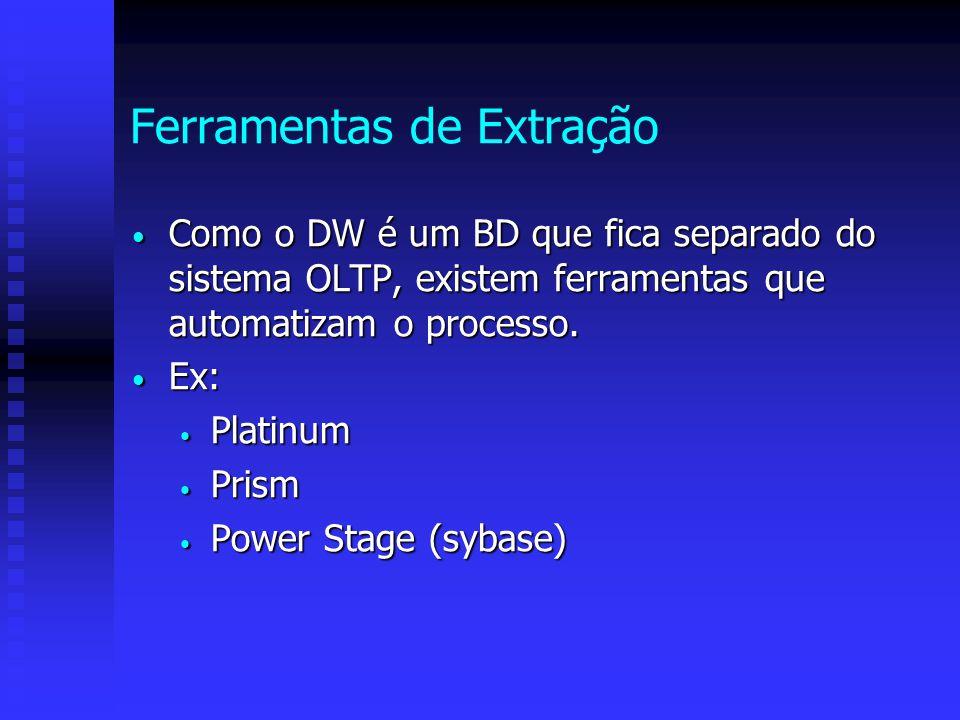 Ferramentas de Extração Como o DW é um BD que fica separado do sistema OLTP, existem ferramentas que automatizam o processo. Como o DW é um BD que fic