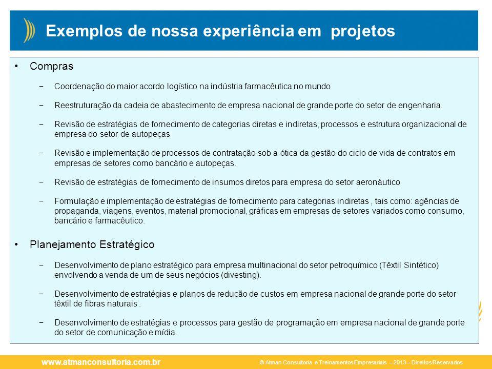 © Atman Consultoria e Treinamentos Empresariais – 2013 – Direitos Reservados www.atmanconsultoria.com.br Exemplos de nossa experiência em projetos Com