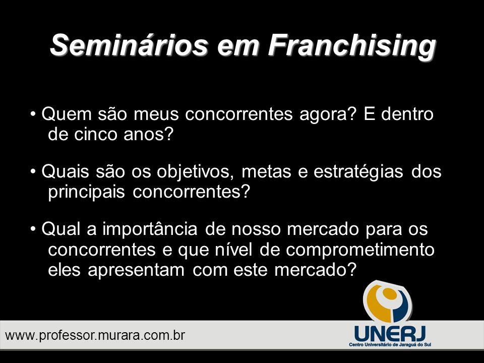 www.professor.murara.com.br Seminários em Franchising Quem são meus concorrentes agora.
