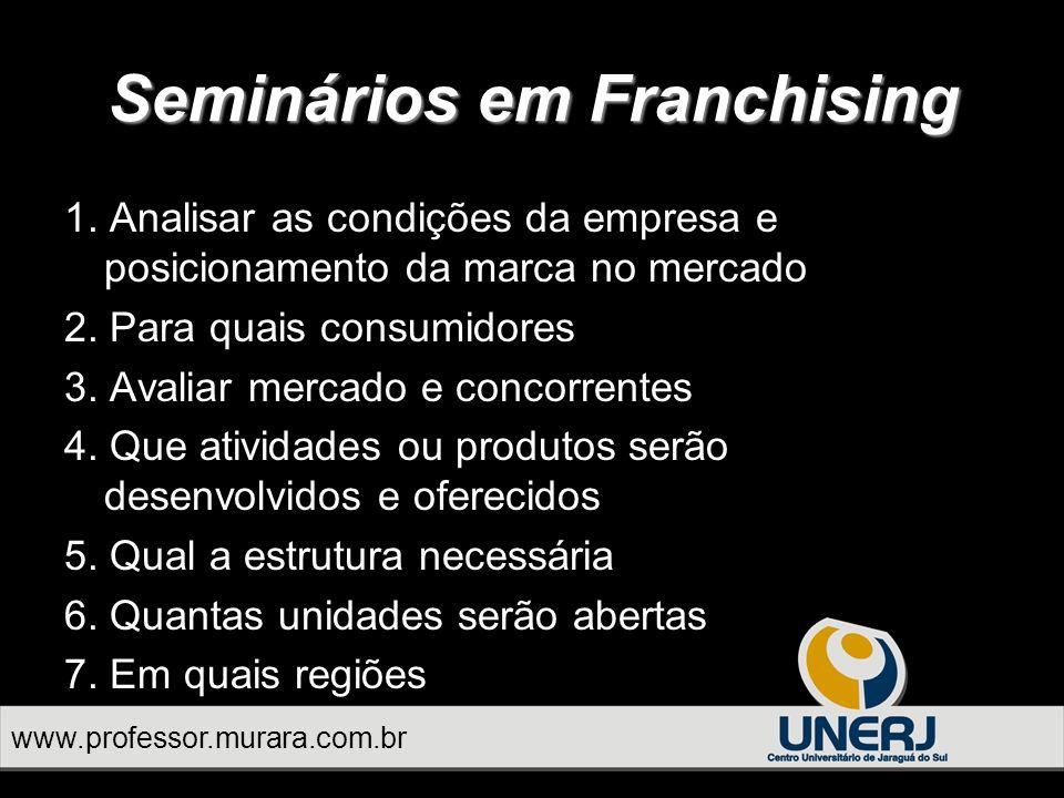 Seminários em Franchising www.professor.murara.com.br 1.