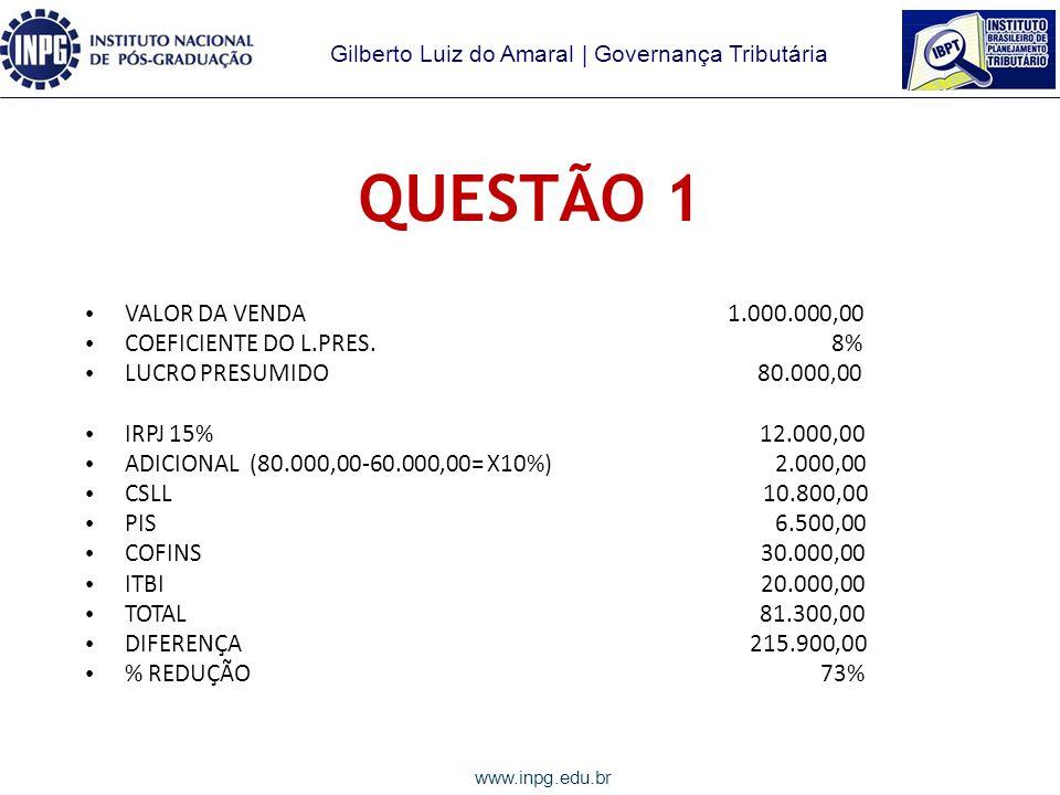 Gilberto Luiz do Amaral | Governança Tributária www.inpg.edu.br QUESTÃO 1 HIPÓTESE B: A MILVES SA CONSTITUI UMA EMPRESA DE INCORPORAÇÃO IMOBILIÁRIA, INTEGRALIZANDO O IMÓVEL NO SEU CAPITAL.