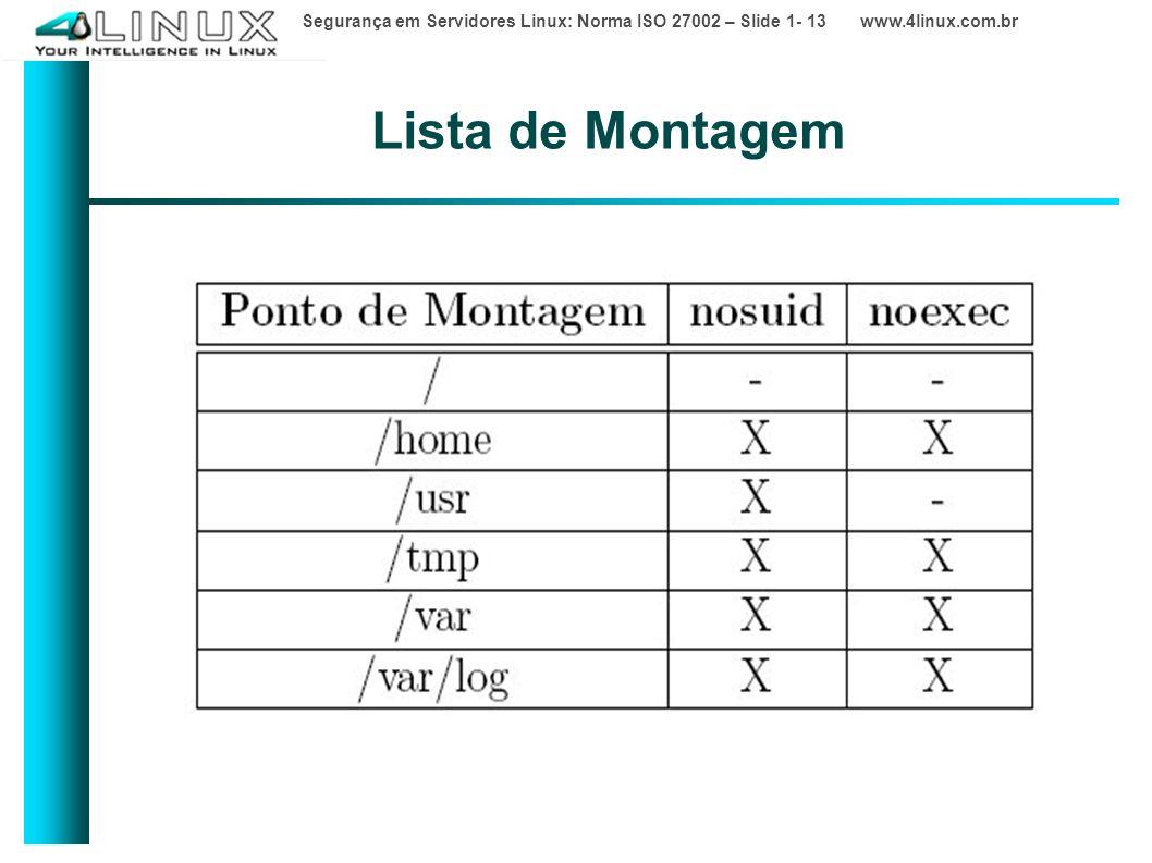 Segurança em Servidores Linux: Norma ISO 27002 – Slide 1- 13 www.4linux.com.br Lista de Montagem