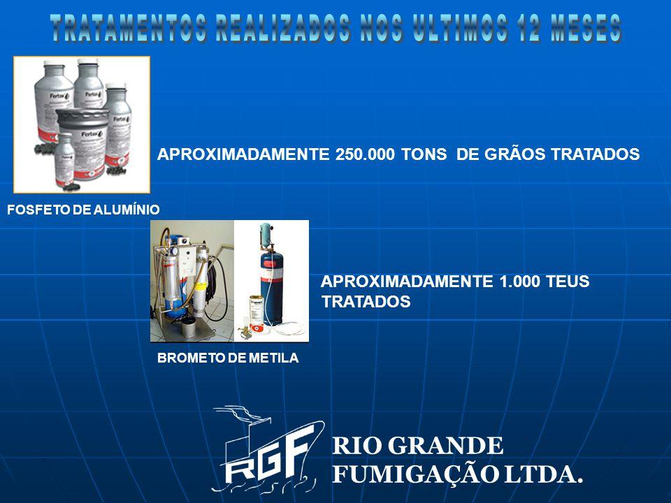 APROXIMADAMENTE 250.000 TONS DE GRÃOS TRATADOS FOSFETO DE ALUMÍNIO APROXIMADAMENTE 1.000 TEUS TRATADOS BROMETO DE METILA RIO GRANDE FUMIGAÇÃO LTDA.