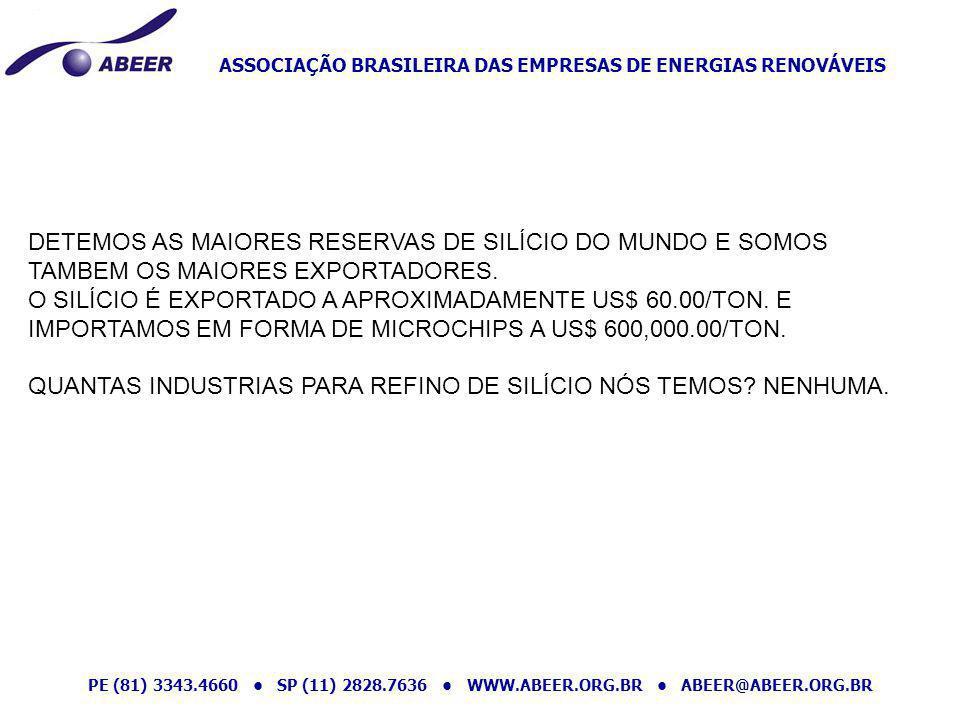 ASSOCIAÇÃO BRASILEIRA DAS EMPRESAS DE ENERGIAS RENOVÁVEIS PE (81) 3343.4660 SP (11) 2828.7636 WWW.ABEER.ORG.BR ABEER@ABEER.ORG.BR E PORQUE O BRASIL NÃO ENXERGA ESTAS OPORTUNIDADES.