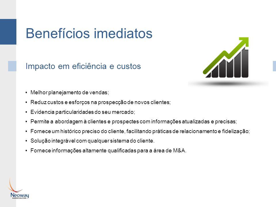 Benefícios imediatos Melhor planejamento de vendas; Reduz custos e esforços na prospecção de novos clientes; Evidencia particularidades do seu mercado