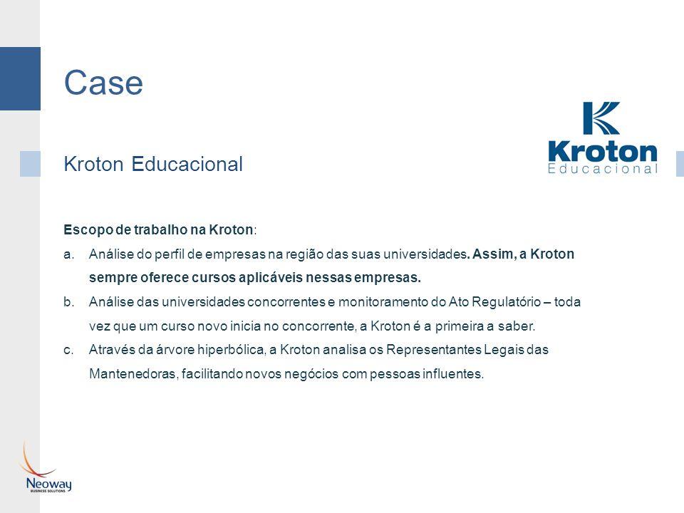 Case Kroton Educacional Escopo de trabalho na Kroton: a.Análise do perfil de empresas na região das suas universidades. Assim, a Kroton sempre oferece