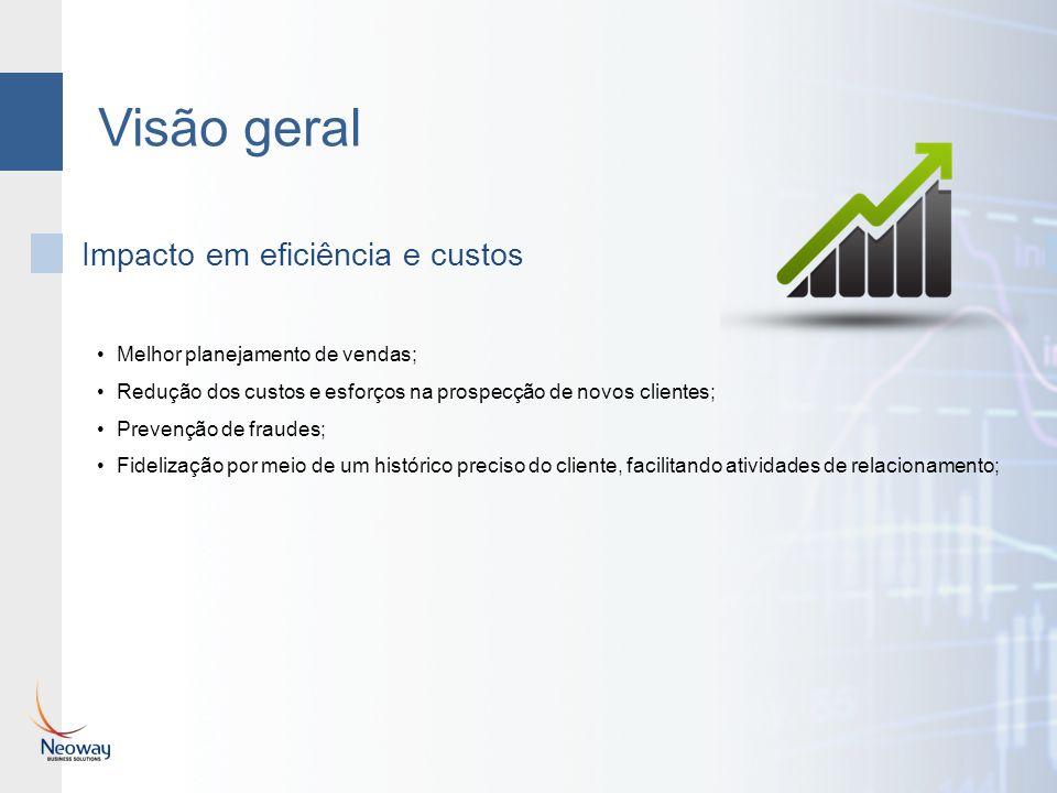 Visão geral Melhor planejamento de vendas; Redução dos custos e esforços na prospecção de novos clientes; Prevenção de fraudes; Fidelização por meio d