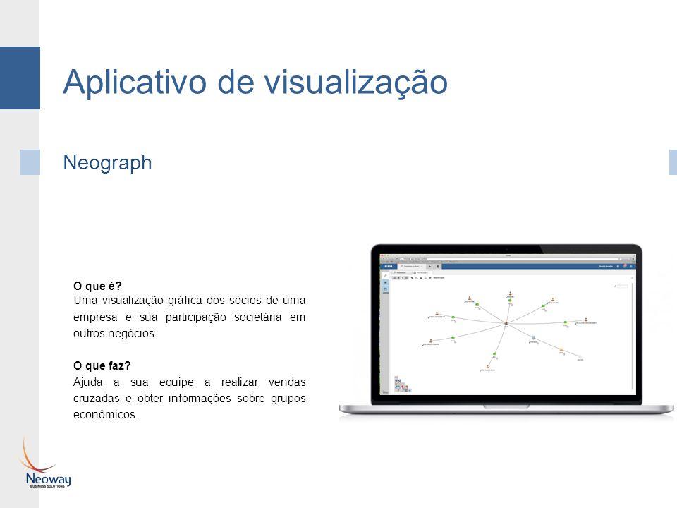 Aplicativo de visualização O que é? Uma visualização gráfica dos sócios de uma empresa e sua participação societária em outros negócios. O que faz? Aj