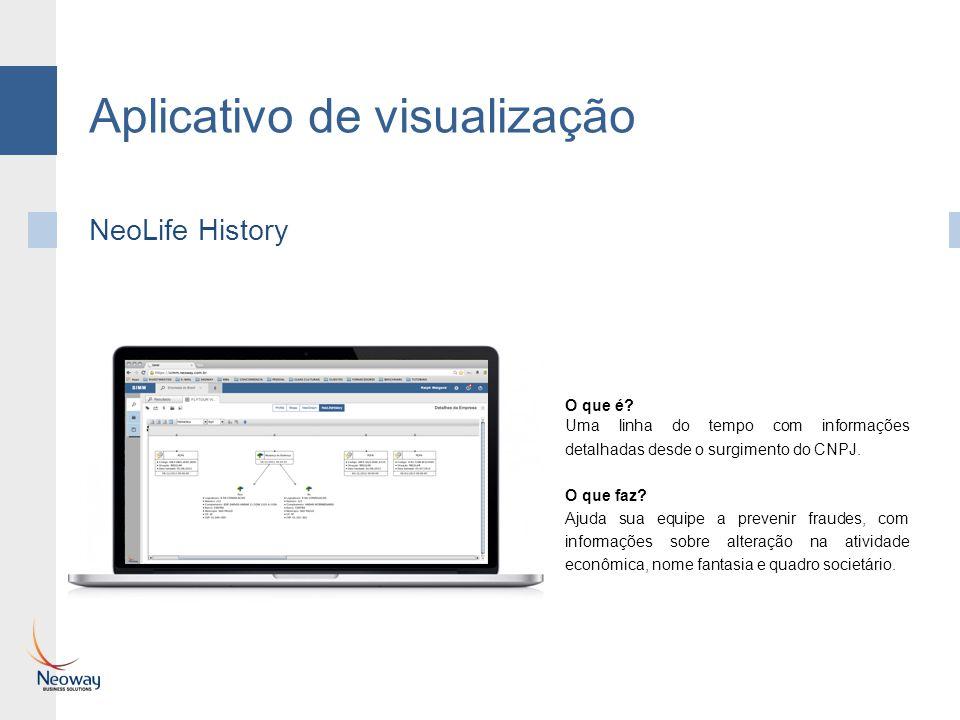 Aplicativo de visualização O que é? Uma linha do tempo com informações detalhadas desde o surgimento do CNPJ. O que faz? Ajuda sua equipe a prevenir f
