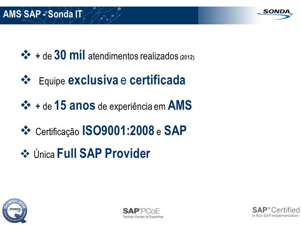 AMS SAP - Sonda IT + de 30 mil atendimentos realizados (2012) Equipe exclusiva e certificada + de 15 anos de experiência em AMS Certificação ISO9001:2