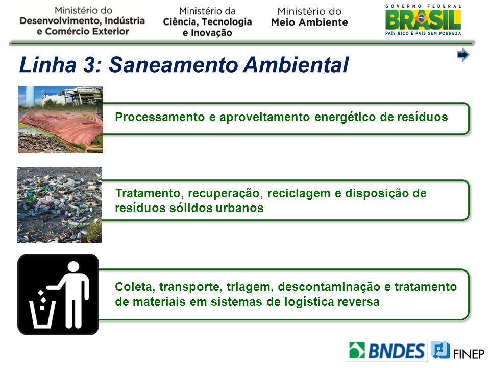 Processamento e aproveitamento energético de resíduos Tratamento, recuperação, reciclagem e disposição de resíduos sólidos urbanos Coleta, transporte,