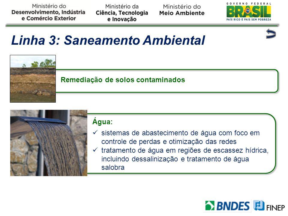 Água: sistemas de abastecimento de água com foco em controle de perdas e otimização das redes tratamento de água em regiões de escassez hídrica, inclu
