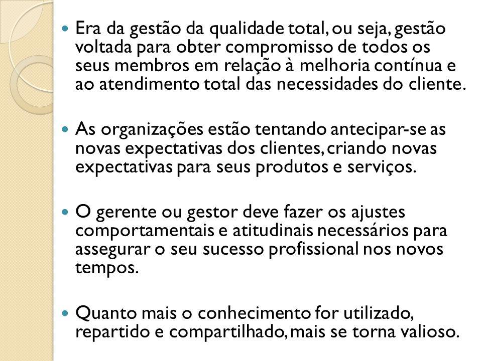 COMPORTAMENTO ORGANIZACIONAL AULA 1 – INTRODUÇÃO AO COMPORTAMENTO ORGANIZACIONAL 4.