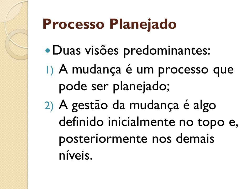 Processo Planejado Duas visões predominantes: 1) A mudança é um processo que pode ser planejado; 2) A gestão da mudança é algo definido inicialmente no topo e, posteriormente nos demais níveis.