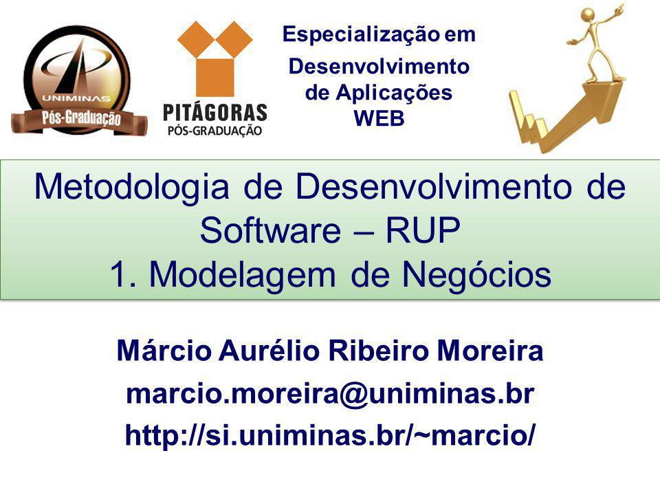 Especialização em Desenvolvimento de Aplicações WEB Metodologia de Desenvolvimento de Software – RUP 1.