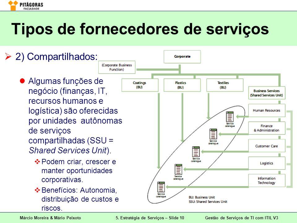 Márcio Moreira & Mário Peixoto5. Estratégia de Serviços – Slide 10 Gestão de Serviços de TI com ITIL V3 Tipos de fornecedores de serviços 2) Compartil