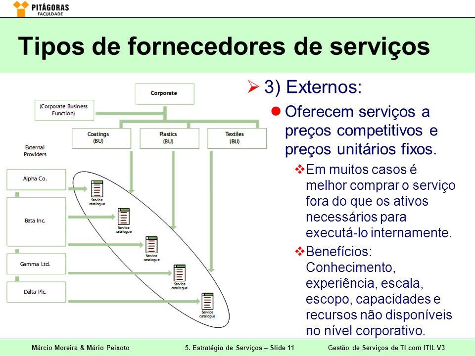 Márcio Moreira & Mário Peixoto5. Estratégia de Serviços – Slide 11 Gestão de Serviços de TI com ITIL V3 Tipos de fornecedores de serviços 3) Externos: