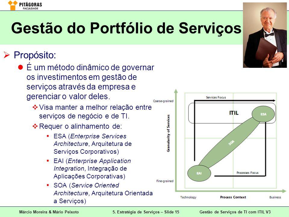 Márcio Moreira & Mário Peixoto5. Estratégia de Serviços – Slide 15 Gestão de Serviços de TI com ITIL V3 Gestão do Portfólio de Serviços Propósito: É u