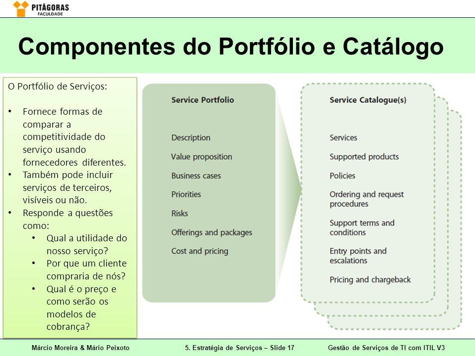 Márcio Moreira & Mário Peixoto5. Estratégia de Serviços – Slide 17 Gestão de Serviços de TI com ITIL V3 Componentes do Portfólio e Catálogo O Portfóli