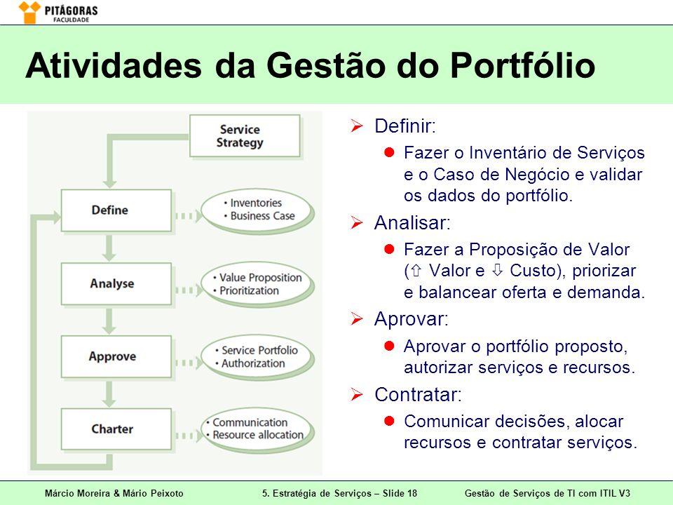 Márcio Moreira & Mário Peixoto5. Estratégia de Serviços – Slide 18 Gestão de Serviços de TI com ITIL V3 Atividades da Gestão do Portfólio Definir : Fa