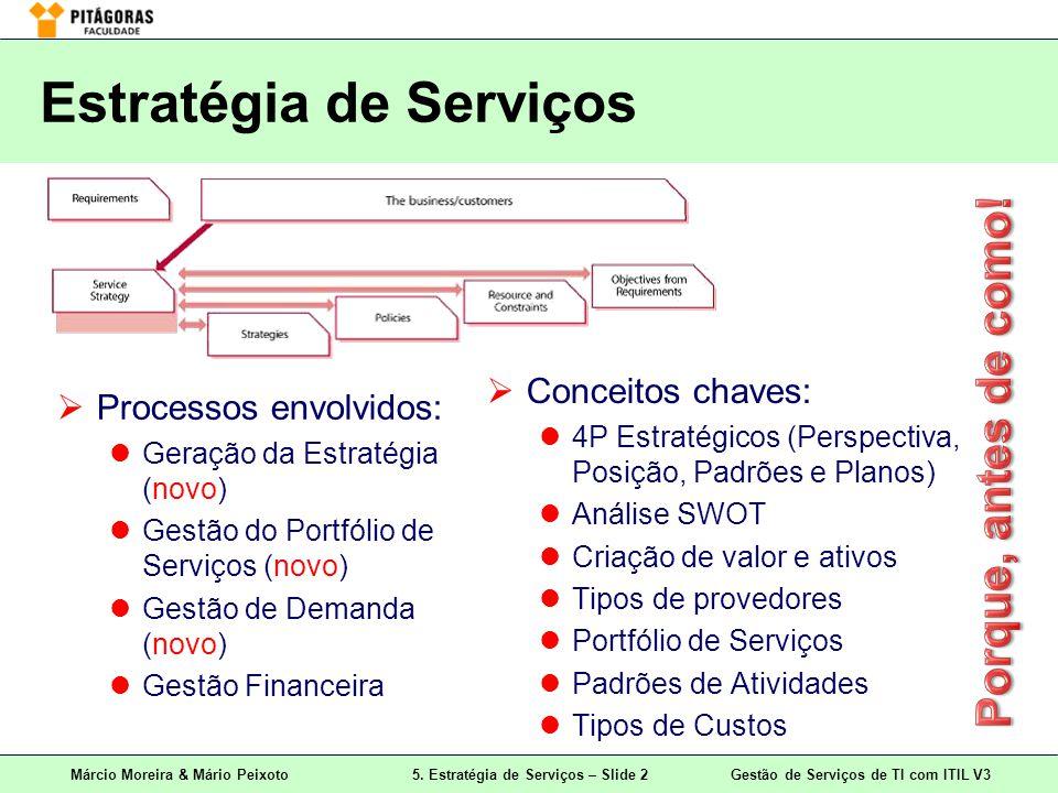 Márcio Moreira & Mário Peixoto5. Estratégia de Serviços – Slide 2 Gestão de Serviços de TI com ITIL V3 Estratégia de Serviços Processos envolvidos: Ge