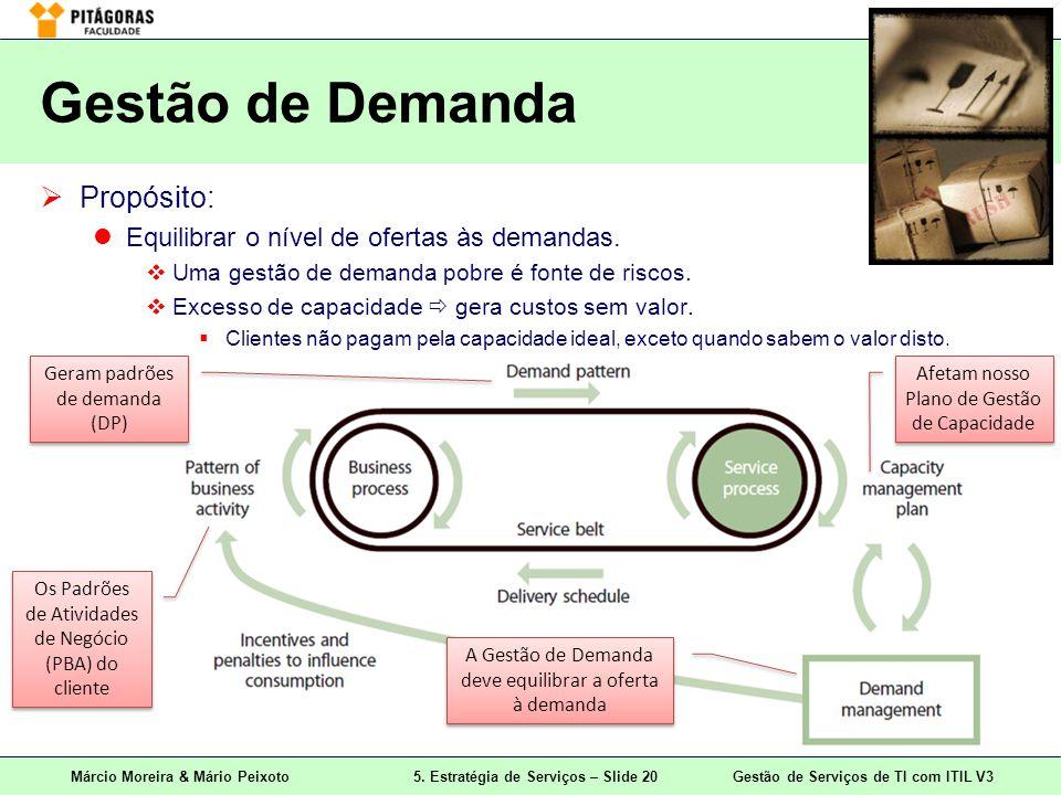 Márcio Moreira & Mário Peixoto5. Estratégia de Serviços – Slide 20 Gestão de Serviços de TI com ITIL V3 Gestão de Demanda Propósito: Equilibrar o níve