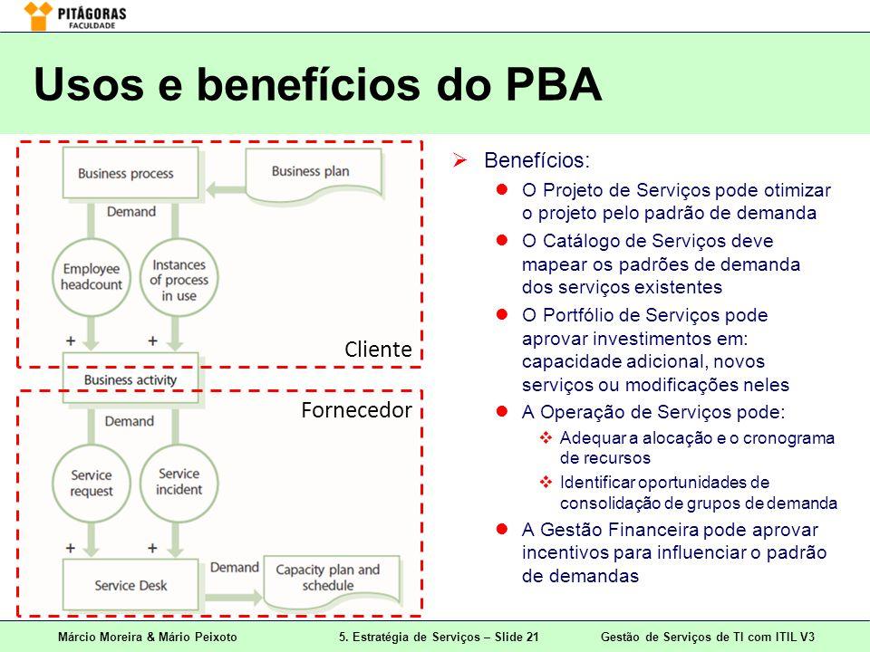 Márcio Moreira & Mário Peixoto5. Estratégia de Serviços – Slide 21 Gestão de Serviços de TI com ITIL V3 Usos e benefícios do PBA Benefícios: O Projeto