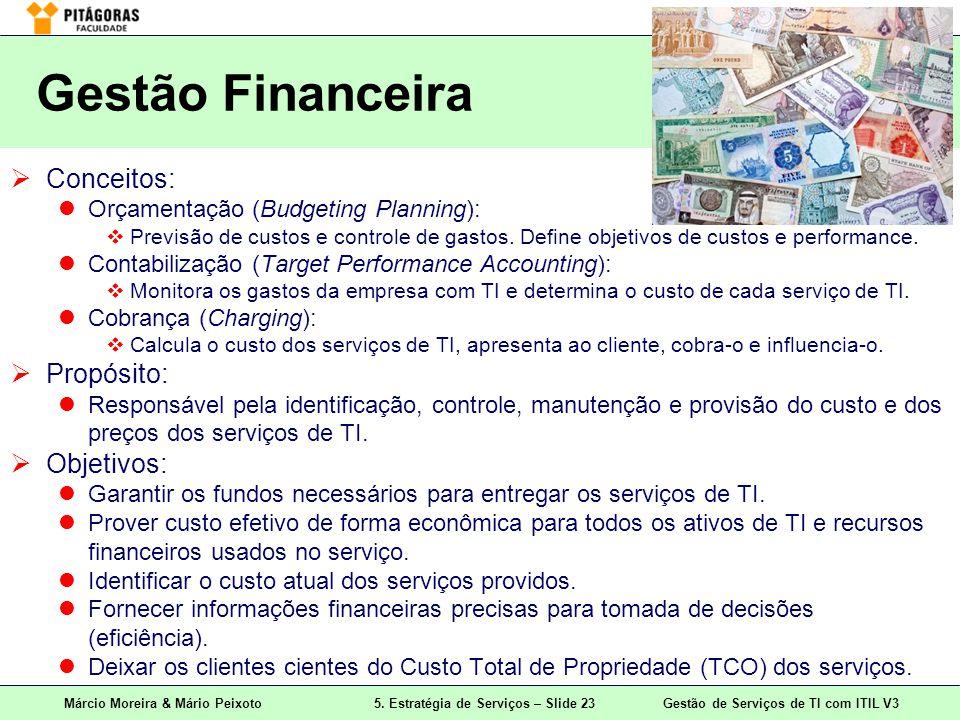 Márcio Moreira & Mário Peixoto5. Estratégia de Serviços – Slide 23 Gestão de Serviços de TI com ITIL V3 Gestão Financeira Conceitos: Orçamentação (Bud