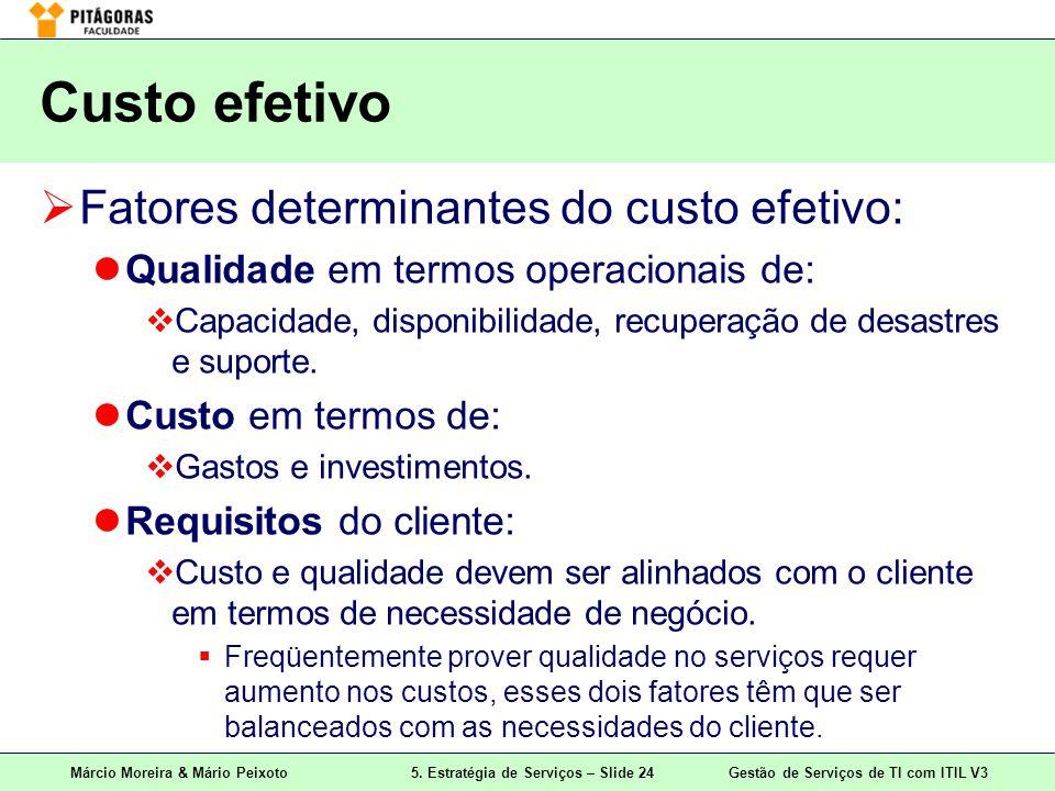 Márcio Moreira & Mário Peixoto5. Estratégia de Serviços – Slide 24 Gestão de Serviços de TI com ITIL V3 Custo efetivo Fatores determinantes do custo e